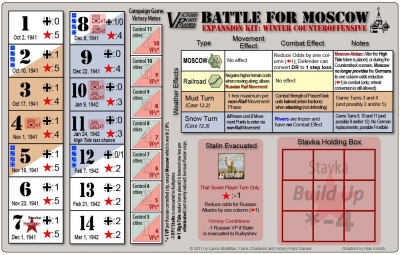 Battle for Moscow Expansion Kit